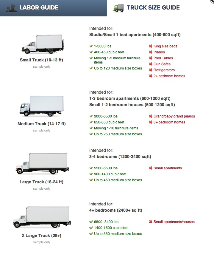 moving truck sizes Archives - The HireAHelper Blog